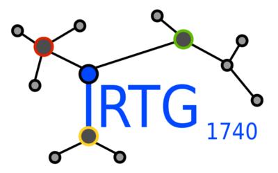 IRTG 1740